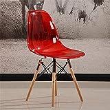 Renovation House Floor Chair 2 piezas Silla transparente de moda nórdica Simple y elegante Mesa de comedor y sillas para el hogar de plástico vintage Taburete de silla de café de ocio creativo (Color: