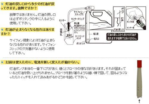 センタック『ファインポンプセット(CP-21C)』