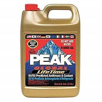 peak global lifetime coolant