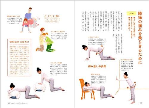 高橋書店『DVD付安産のための体と心をつくるHappyマタニティ・ヨガ』