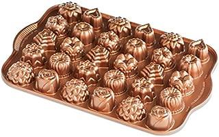 ティーケーキ&キャンディーパン 59437