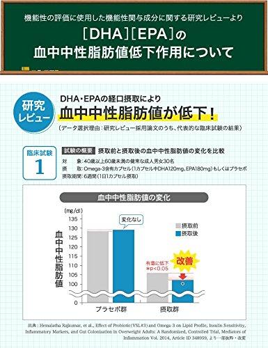 DHC DHA 510mg 20日分 ダイエット 記憶力 EPA サプリメント