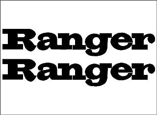 Best black ranger boat Reviews