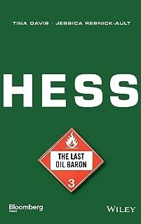 Hess Fuel Oil