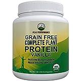 Peak Performance Plant-based Protein Powder