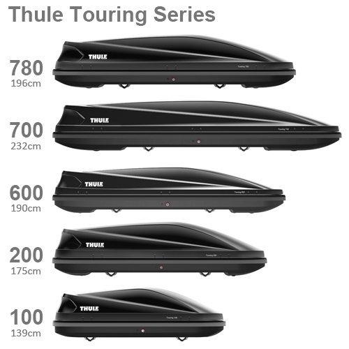 Box Tetto Thule Touring 200
