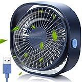 Best Travel Fans - SmartDevil Small Personal USB Desk Fan,3 Speeds Portable Review