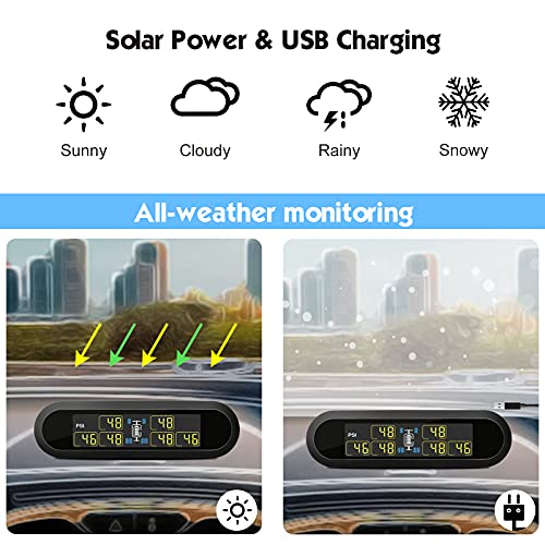 B-Qtech Wireless Solar Power TPMS, Tire Pressure Monitoring System RV Truck TPMS with 6 Sensors for Car RV Truck Tow Motorhome Travel Trailer's Pressure and Temperature (RV TPMS)