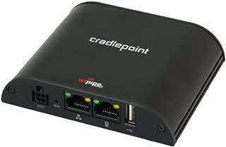 Cradlepoint IBR650LPE-VZ 4G LTE (USA) /3G GOBI Cellular Verizon Certified Router