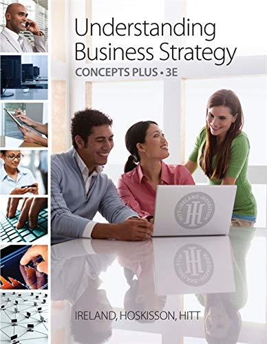 Understanding Business Strategy Concepts Plus