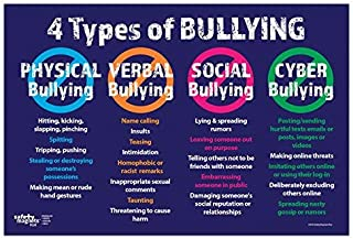 Bullying Posters for Schools - Anti Bullying Posters - Think Before You Post Poster - Kindness Poster for Classroom - Feelings Poster for Kids - Classroom Poster - 12 x 18 Inches