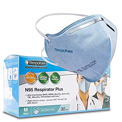 RespoKare N95 Mask, 5 Ply Face Masks, For Home & Office, RK-200-3041(30 Pcs) from RespoKare