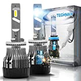 EXTREMELY SMALL VOLUME-Are you still afraid led bulbs are too big for your housing?TECHMAX Mini Series 880 led headlight bulbs are suitable for mostly 95% vehicles,the diameter of heatsink base is just 30mm.no need modify circuit and punch holes,quic...