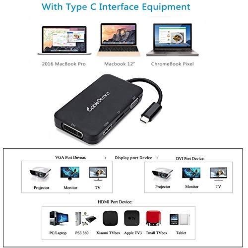 CableDeconn USB-C Multiport-Adapter, USB-C Typ C 3.1 auf HDM/DP/DVI/VGA/4K-Kabeladapter, Konverter für neuere MacBooks