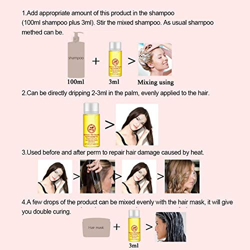 Hair Growth, Safe Practical Stable Natural Essence, 20Ml Repairs For Men And Women