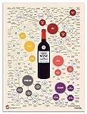 Wein Folly verschiedene Arten von Wein Poster Print
