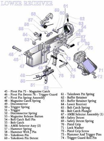 Top 10 Best ar 15 pistol buffer tube kit