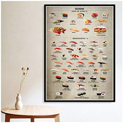 Generic Arten von Sushi Zutaten Diagramm Poster Drucke Malerei Kunst Wandbilder Für Wohnzimmer Home Club BAR Decor-60x80 cm-Kein Rahmen