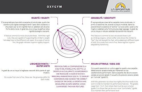 La Sportiva Oxygym Kletterschuhe, Unisex - 3