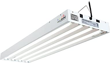 enviro grow lights