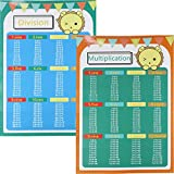 Multiplication Division Educational Table Chart   2 Large Educational Math Posters for Kids   Learning Posters for Elementary Middle School   24.02 x 16.93 Inches