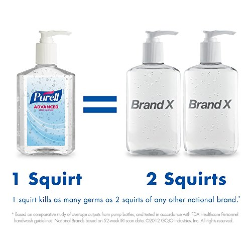 Purell WESDC 1903-02 LTX Refill Advanced Green Certified Hand Sanitizer, 1200 ml, 2 Refill, 2 Pack