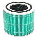LEVOIT Core 300-RF-TX Air Purifier Filter