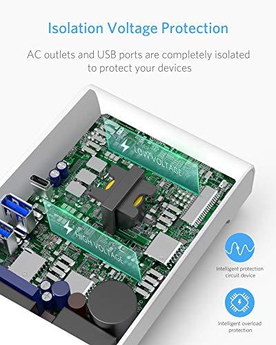 BESTEK 200W Power Inverter, DC 12V to AC 110V Car Inverter with Total 7.8A 4 USB Ports Multi-Protection Car Charger Adapter, ETL Listed(White)