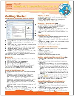 Microsoft Windows SharePoint Services 3.0 Quick Source Reference Guide [2/1/2007] Quick Source