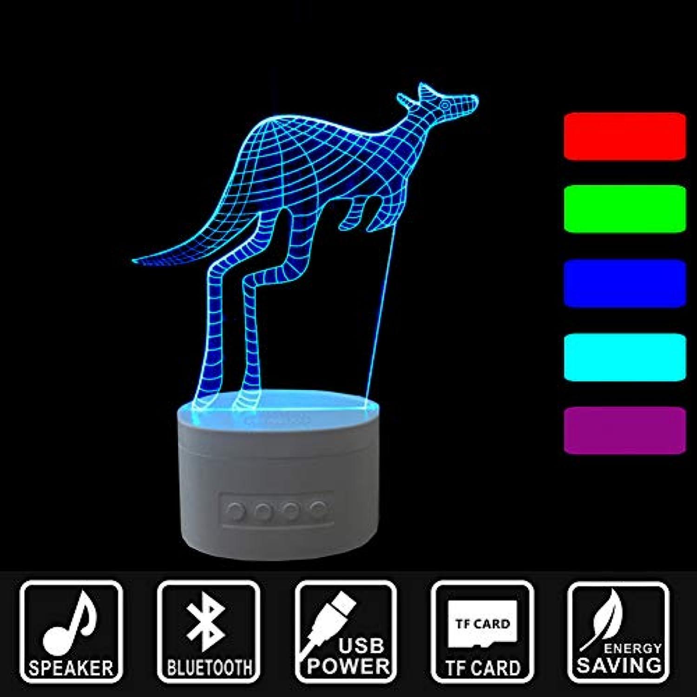 Wangshengchao USB Knguru führte helles Blautooth-Musik-Nachtlicht der Blautooth-Sprecher-3D Asmosphere-Lampe,Stil 1