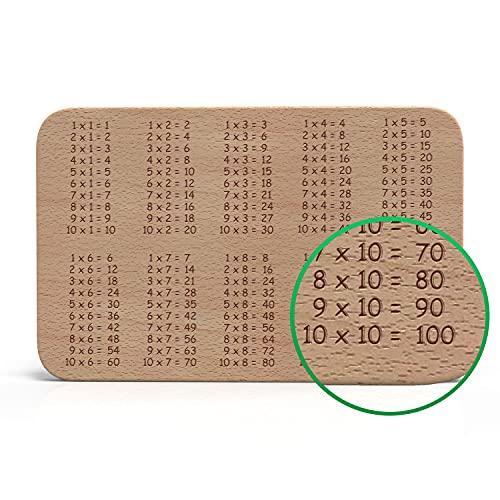 Liebspecht® Hochwertiges Frühstücksbrettchen mit passender Gravur zum 1x1 lernen - Das perfekte Geschenk zur Einschulung - Hochwertiges Buchenholz Frühstücksbrett (1x1)