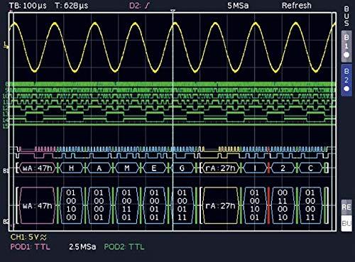 Rohde & Schwarz HOO10 Lizenzschlüssel für I2C, SPI, UART/RS-232, Trigger- und Decodierungsoption auf analogen und digitalen Kanälen, alle Oszilloskope der HMO Serie