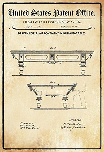 Schatzmix United States Patent Office - Design for an Improvement in Billiard Tables - Entwurf für einen Verbesserung der Billardtische - Collender - 1872 - Design No 145787 - Blechschild