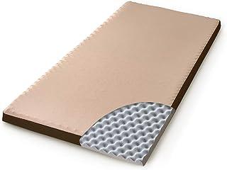 アイリスオーヤマ 高反発マットレス シングル 高反発 一体型 敷布団 プロファイル加工 体圧分散 吸汗速乾 L字ファスナー 厚さ8cm MAKK8-S ブラウン/ベージュ