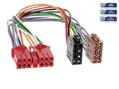 Radioanschlusskabel Renault R5 / R19 / R21 / Espace auf ISO-Norm