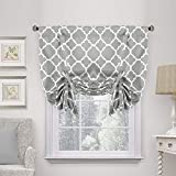 25 Best Home Fashion Window Shades