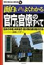 面白いほどよくわかる官庁&官僚のすべて―日本の中枢、中央省庁・霞が関の姿が見えてくる