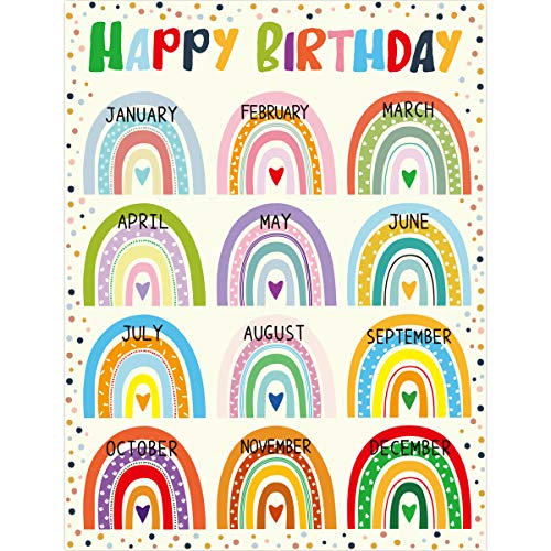 """Happy Birthday Poster Chart Bright Color Rainbow with Dots 17"""" x 22"""" Class Birthday Decoration"""