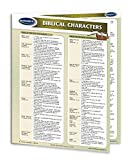 Biblical Characters - Religion Quick Reference Guide by Permacharts