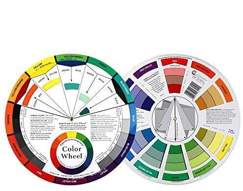 2 Set Color Mixing Guides, Plus Creative Color Wheel with Color Sectors Showing Relationships Between Colors(2 Sizes)