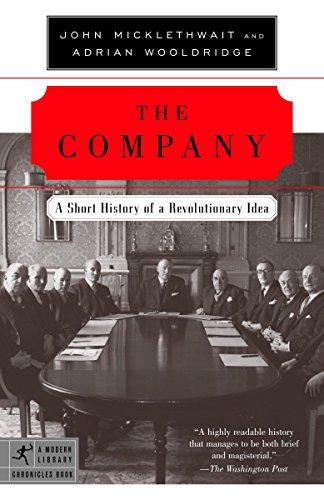 Company Business Profiles