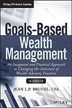 Best integrated management associates Reviews