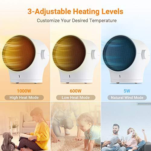EasyAcc Calefacción