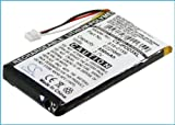 Replacement Battery for Apple iPod 10GB M8976LL/A, iPod 15GB M9460LL/A, iPod 20GB M9244LL/A, iPod 30GB M8948LL/A, iPod 3th Generation, iPod 40GB M9245LL/A