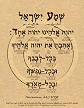 The Shema Prayer in Hebrew Poster ECO (8.5