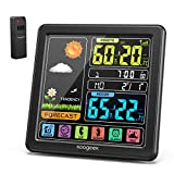 Koogeek Wireless Weather Station,Indoor Outdoor Thermometer Hygrometer with Sensor, Digital Temperature Humidity Monitor, Alarm Clock,Weather Forecast,Color LCD Display,Backlight, Sooze Mode Brand