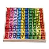 VWH Bébé en bois Jouets 99 Multiplication Table Math Jouet 10 * 10 Figure Blocs Bébé apprendre Éducatifs