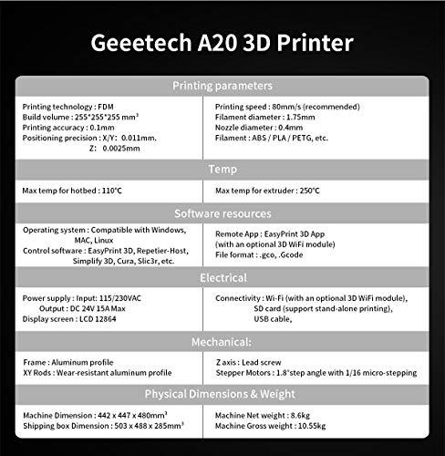 GEEETech – A20 - 7