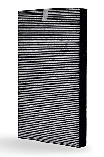 Filtreon Ersatz Kombifilter passend für Sharp FU-Y30EUW, KC-930EUW (2 in 1) Kombigerät | einsetzbar statt Sharp FZ-Y30SFE