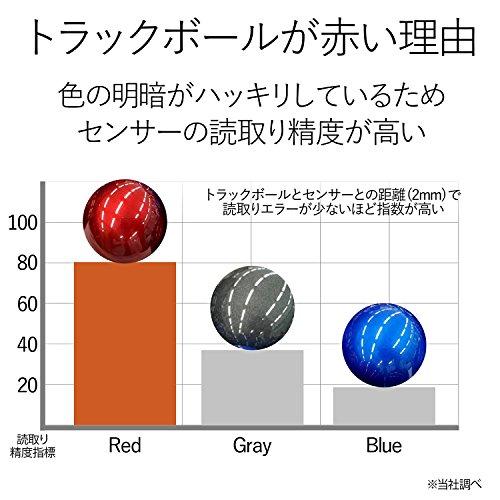 エレコムトラックボールマウス有線大玉8ボタンチルト機能ブラックM-HT1URBK